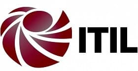 ITIL Exam Questions